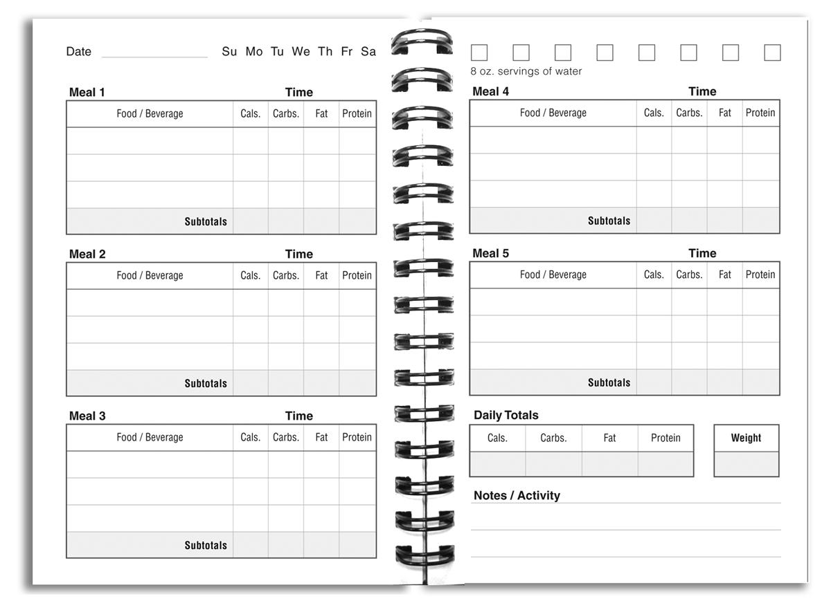 best food tracker – Food Journal Sample